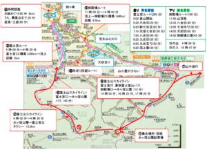 富士山登山計画