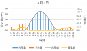 graph_0402